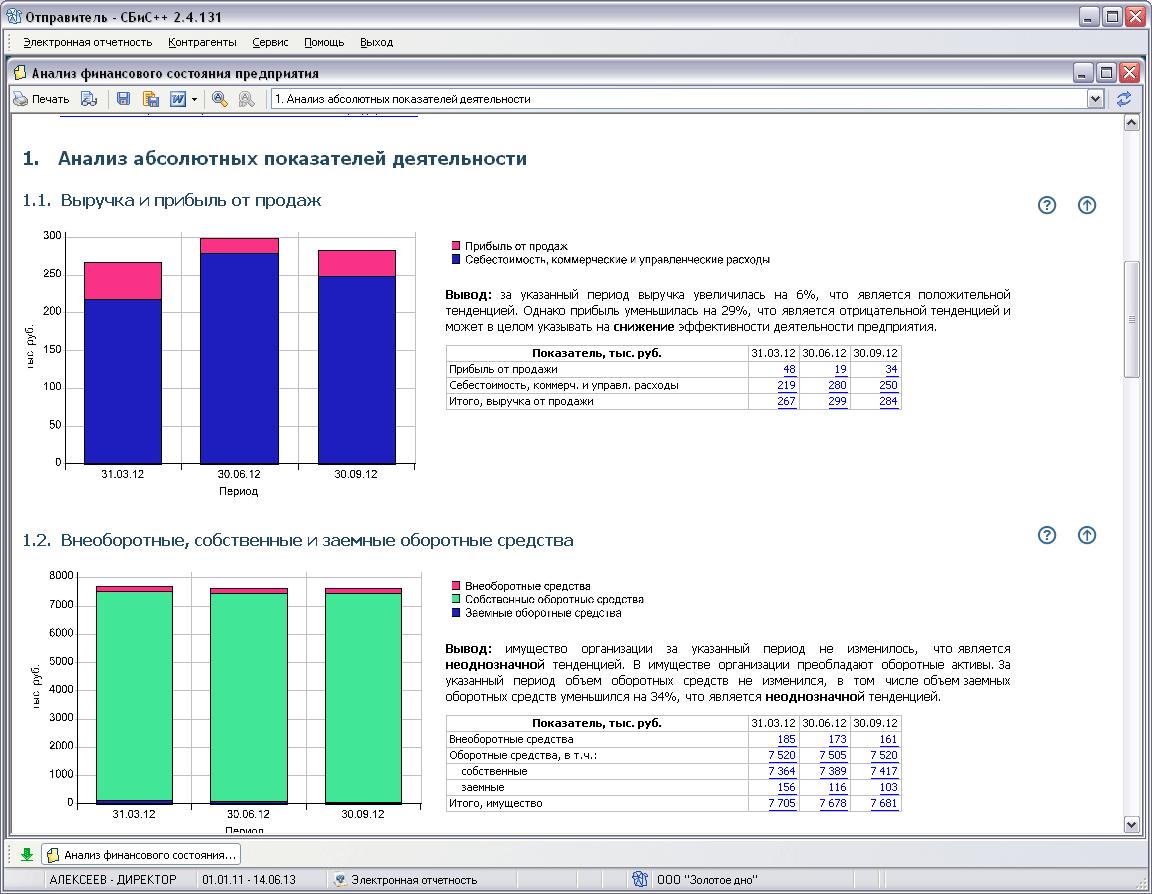 Как сделать экспресс анализ с выводами