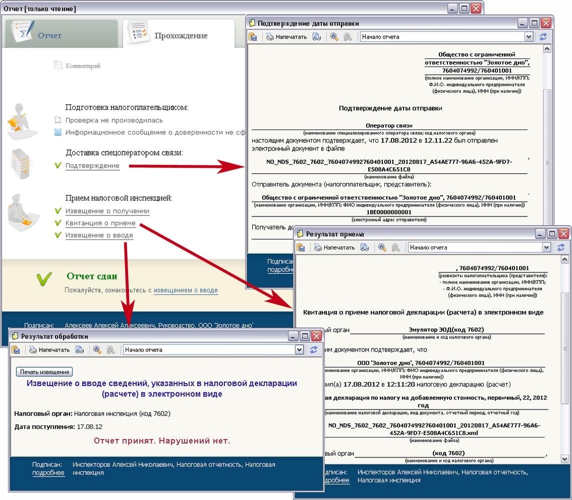 Отчетность ифнс по электронной бланк оплаты госпошлины регистрацию ооо