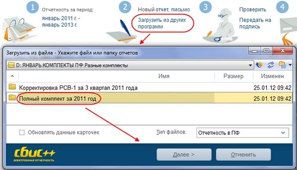 Сбис электронная отчетность как отправить в пфр справки для регистрации ип